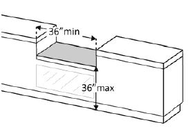 Guidelines For Service Counter Width And Height Lehigh
